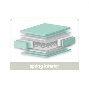East Coast Cot Spring Mattress 120 X 60 cm